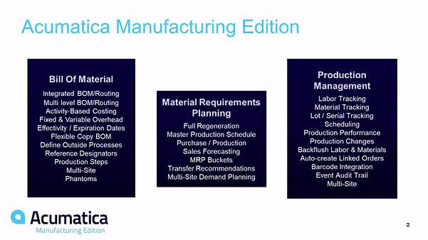Acumatica Manufacturing Standard Edition