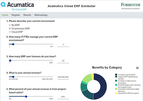 Forrester Acumatica Cloud ERP Net Benefi