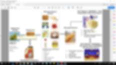 Tayana Process Manufacturing App based o