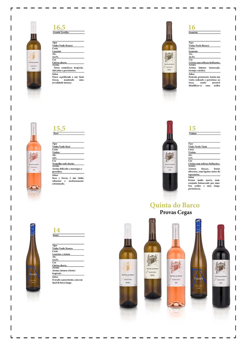 Resultado Prova Cegas Revista Paixão pelo Vinho