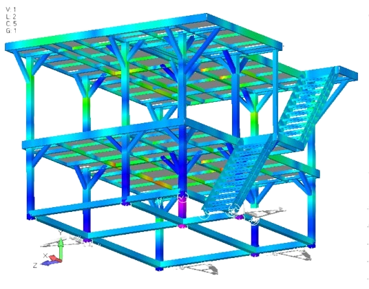 finite element - structural analysis