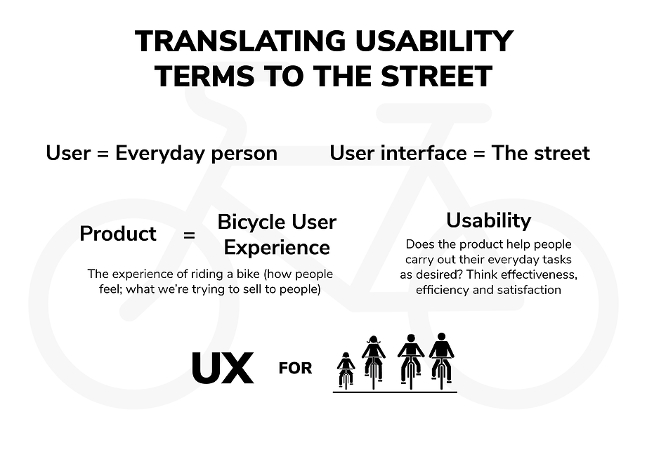 UX Terms Translation_Simplified.png