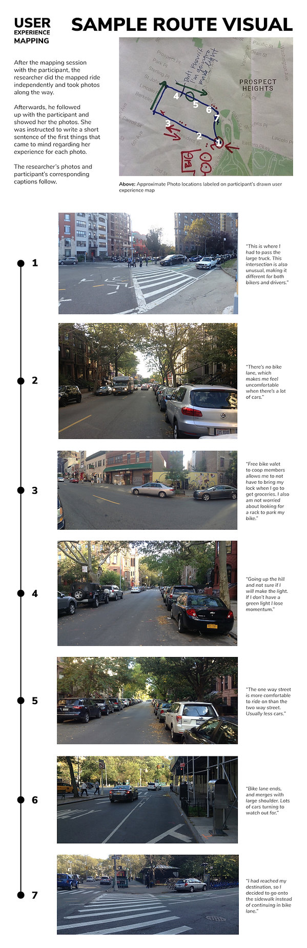 UX Mapping Sample Output Route+Photos+Qu