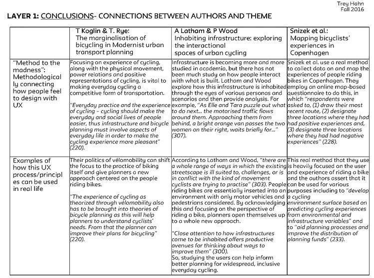 Literature synthesis matrix - authors 4-6b