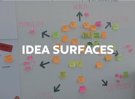 Idea Surfaces Method