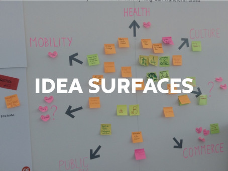 Idea Surfaces Method