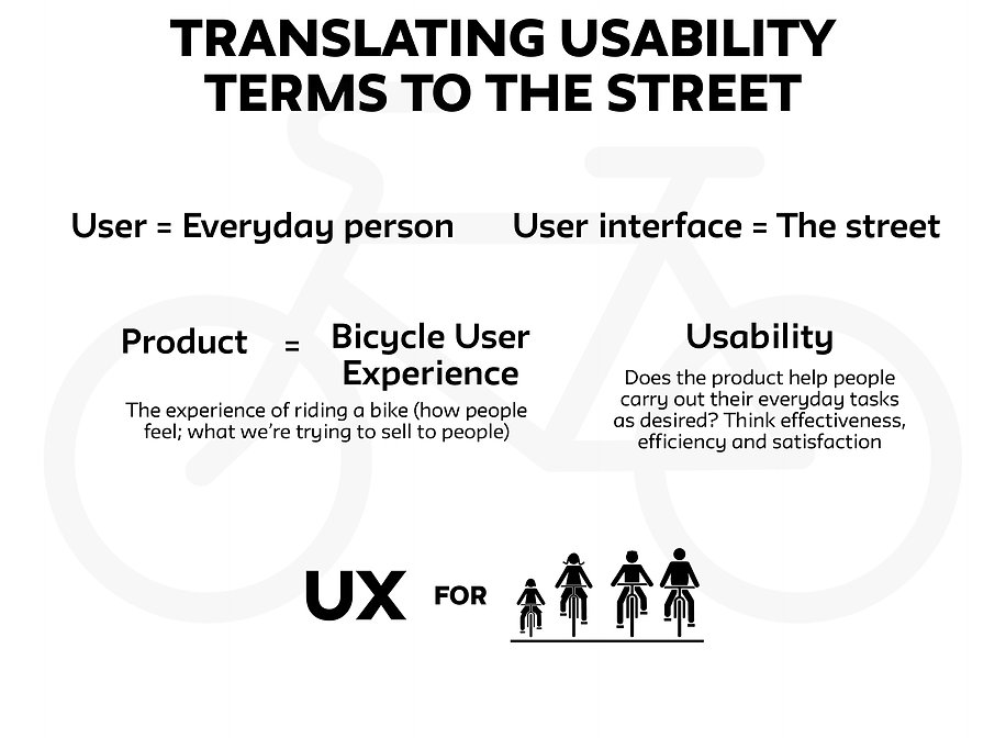 Translating usability terms to the street