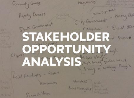 Stakeholder Opportunity Analysis Method