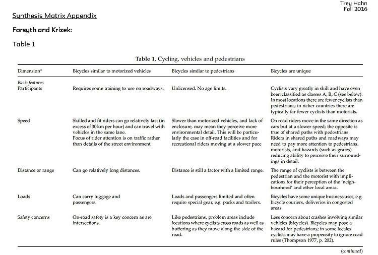 Literature synthesis matrix appendix-a