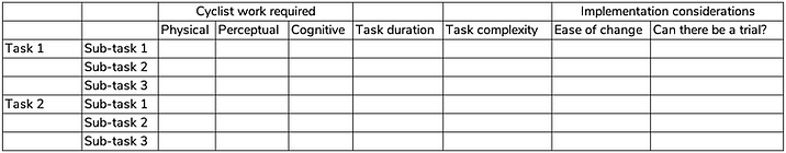 Task Analysis Table Sample Criteria.png
