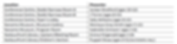 Session B Schedule Screenshot.png