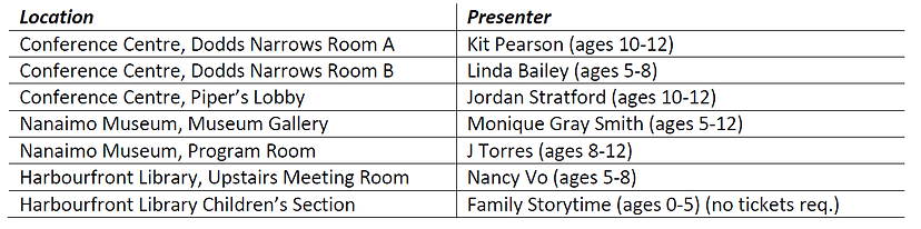 Session C Schedule Screenshot.png