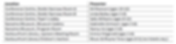 Session A Schedule Screenshot.png