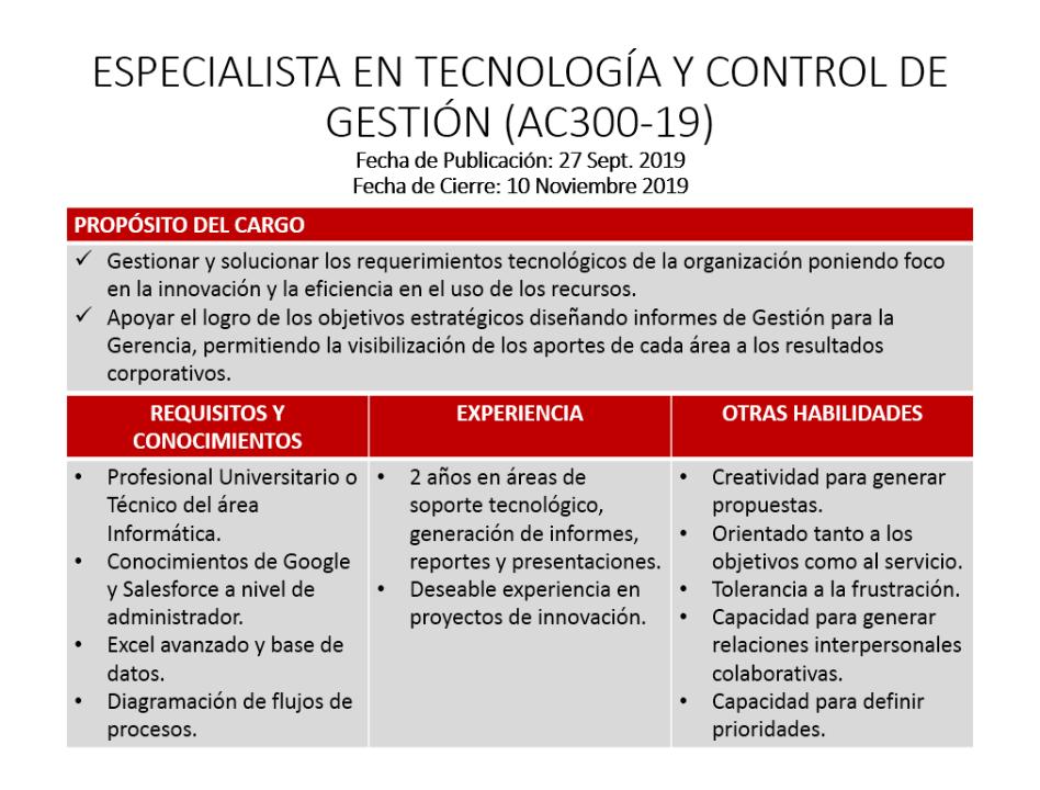 Especialista_Tecnología_y_Control_de_Ges