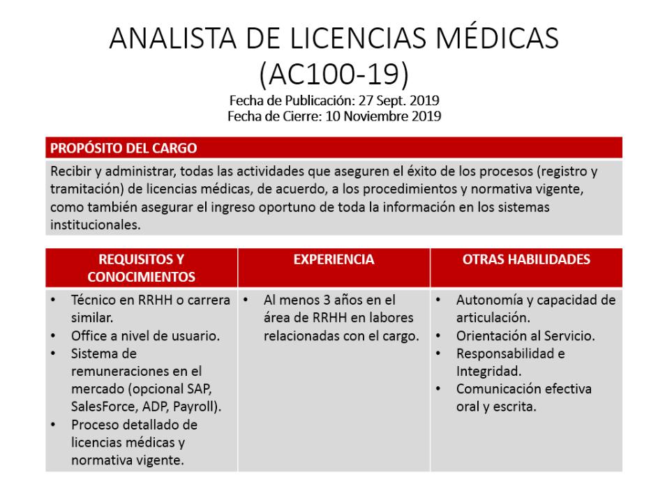 Analista_de_Licencias_Médicas_Detalle.pn