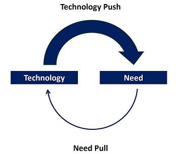 Need pull.JPG