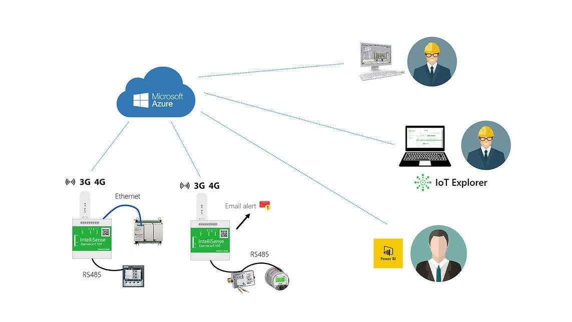 BuildingManagementSystem.jpg