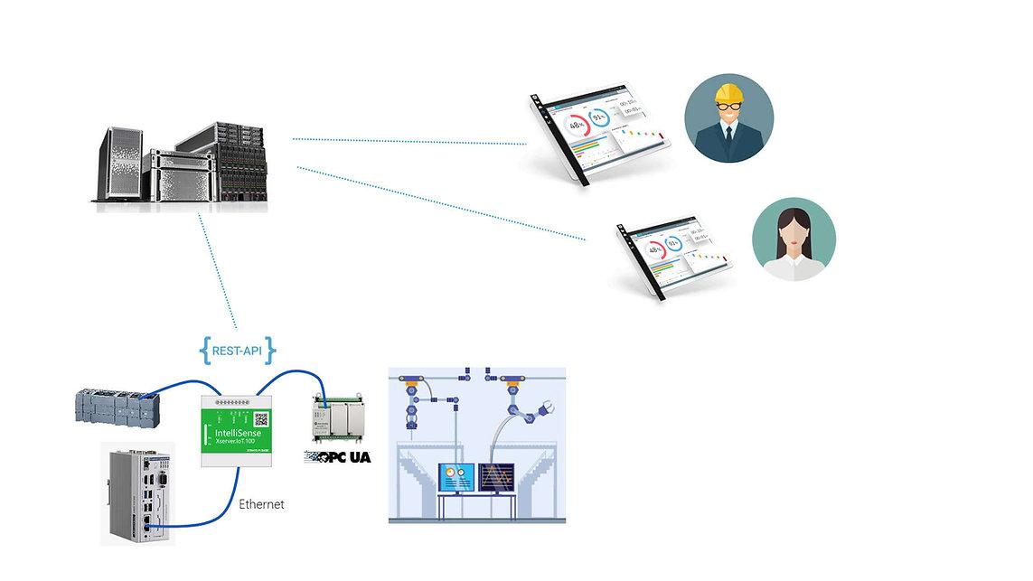 SmartFactory.jpg
