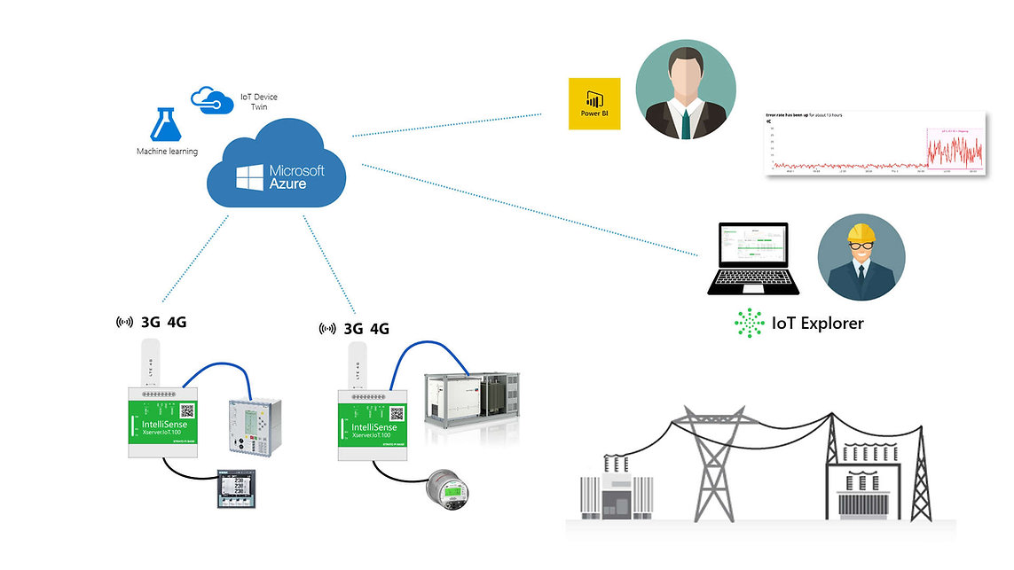 SmartUtilitySystem.jpg