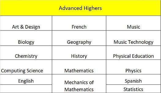 Advanced Highers.jpg