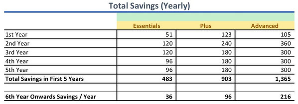 QuickBooks US Savings per year.jpg