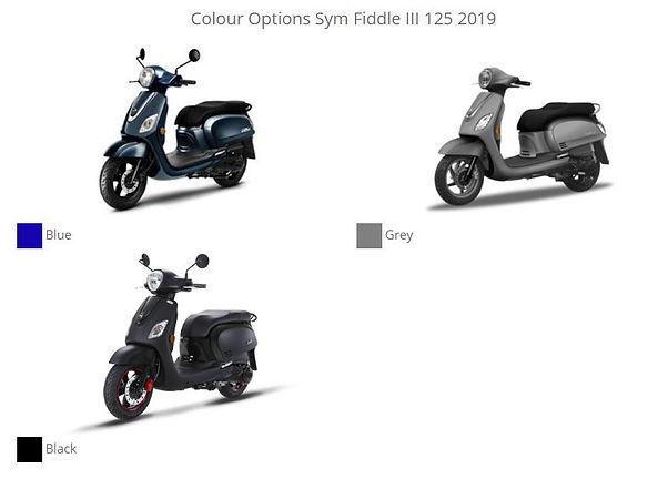 Sym-fiddle-colours.JPG