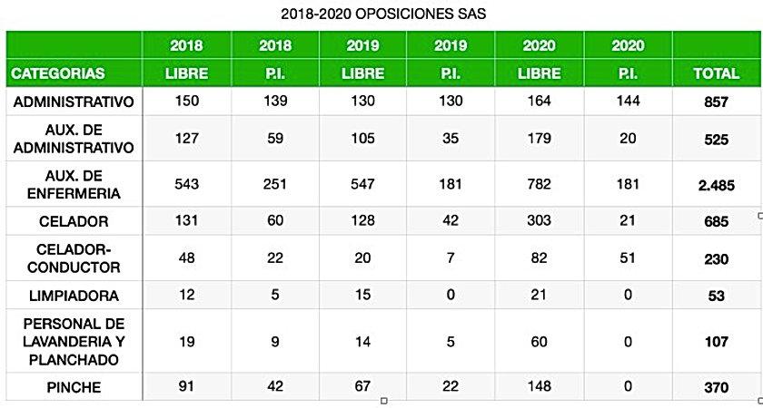 OPOSICIONES SAS 2018 - 2020_opt.jpg