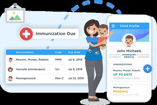 5d12705b1dd5ab5d112a0a61_7 Immunization.