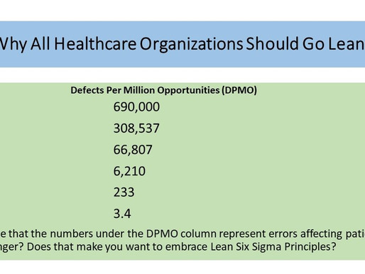 WHY ALL HEALTHCARE ORGANIZATIONS SHOULD GO LEAN