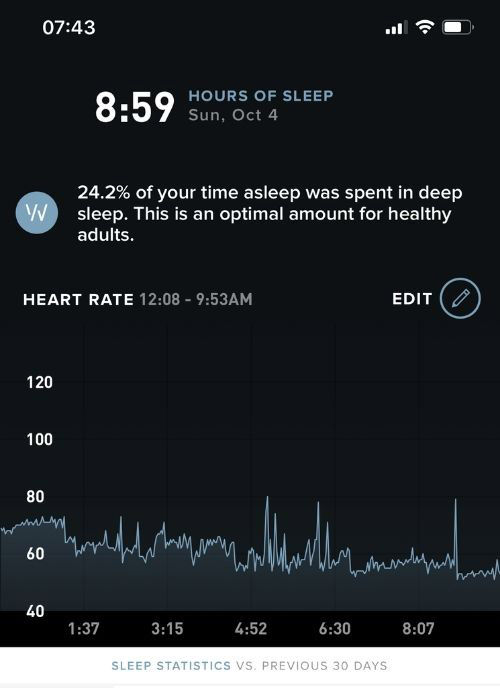 Sleep Loop Scheduling