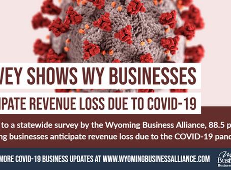 Survey shows WY businesses anticipate revenue loss due to COVID-19