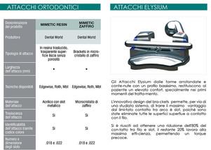 Attacchi ortodontici Mimetic ed Elysium.