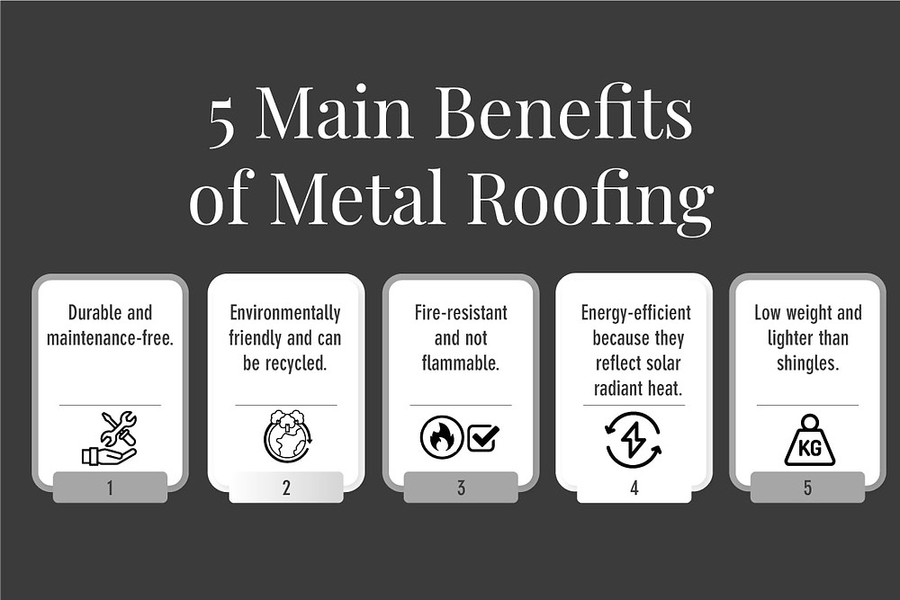 this is a list of 5 main benefits of using metal roofing