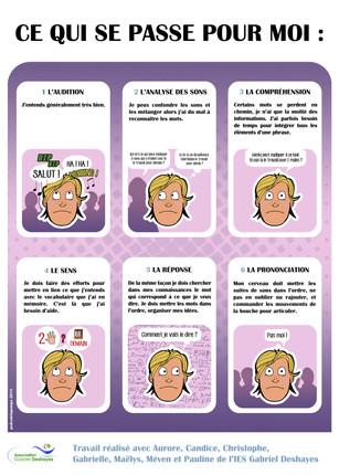 Campagne d'affichage sur la dysphasie