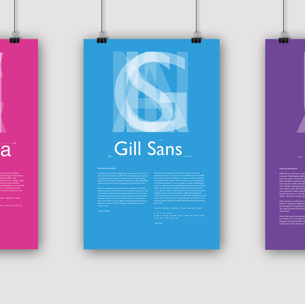 Helvetica, Gill Sans and Futura