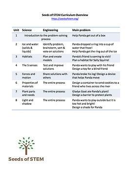 curriculum-overview.jpg