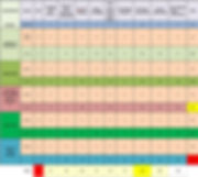 BrianElliott-Chart.jpg