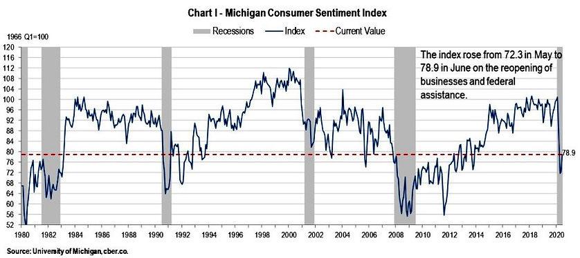 GH-Chart1.jpg