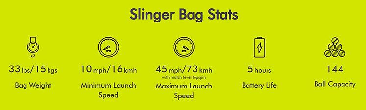 SlingerBag-Stats.jpg