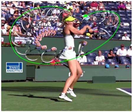TennisAnalytics-Sharapova.png