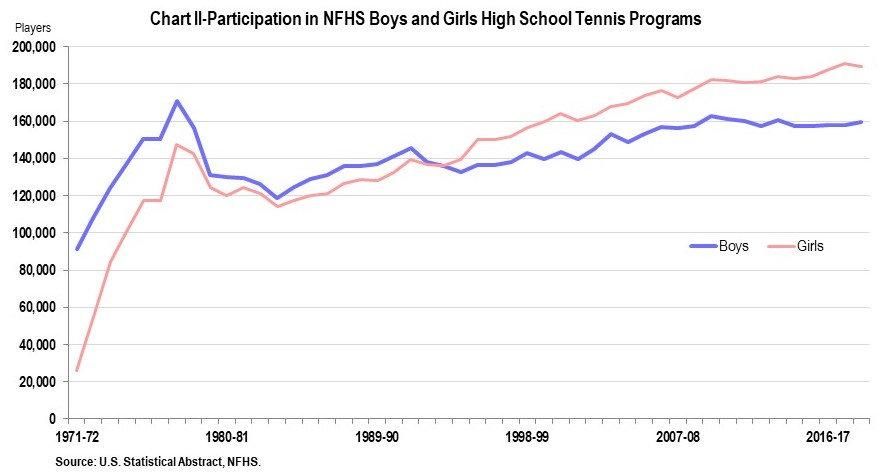 GH-Chart2.jpg