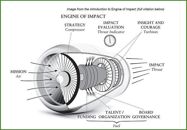 Engine-of-Impact.jpg