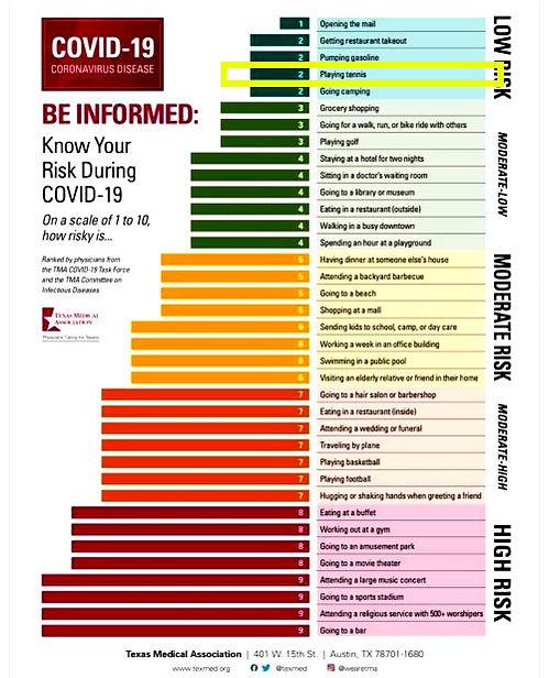 Covid-19-risk-chart.jpg