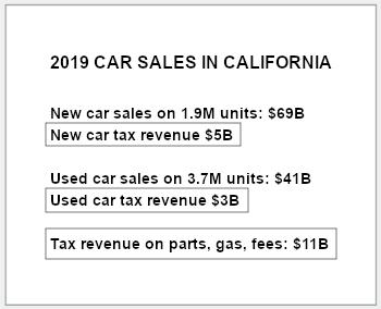 CA-Car-Sales-Tax.png