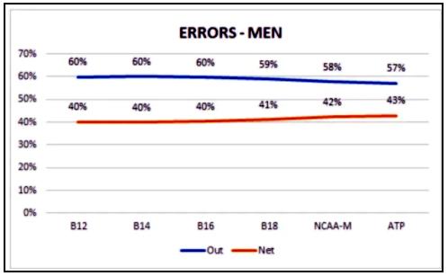 TennisAnalytics-Chart2.png