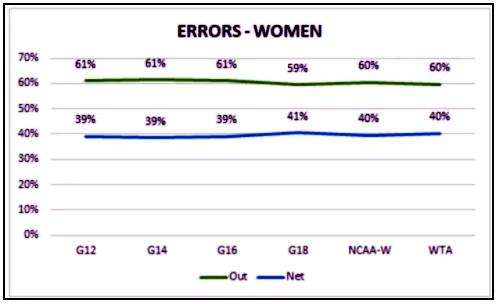 TennisAnalytics-Chart1.png
