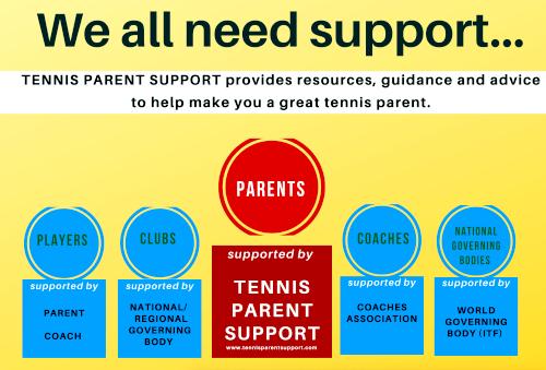 TennisParentSupport-Poster.png
