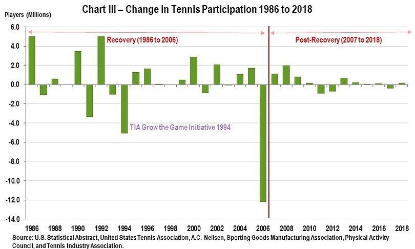 GH-Chart3.jpg