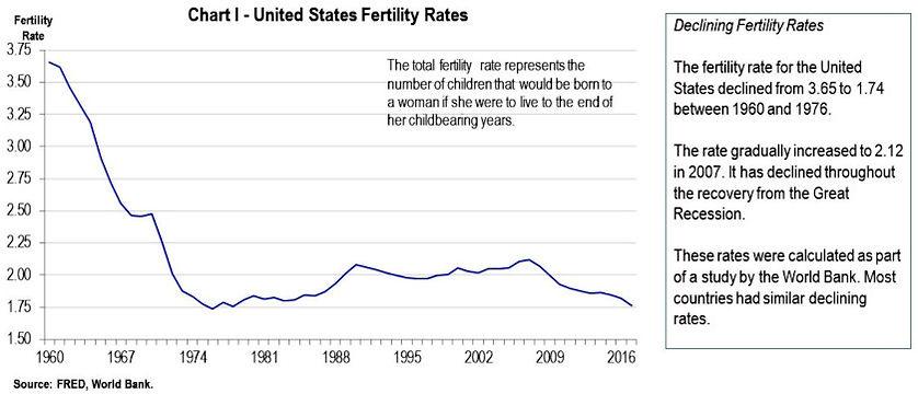 GH-fertility ratecropped.jpg