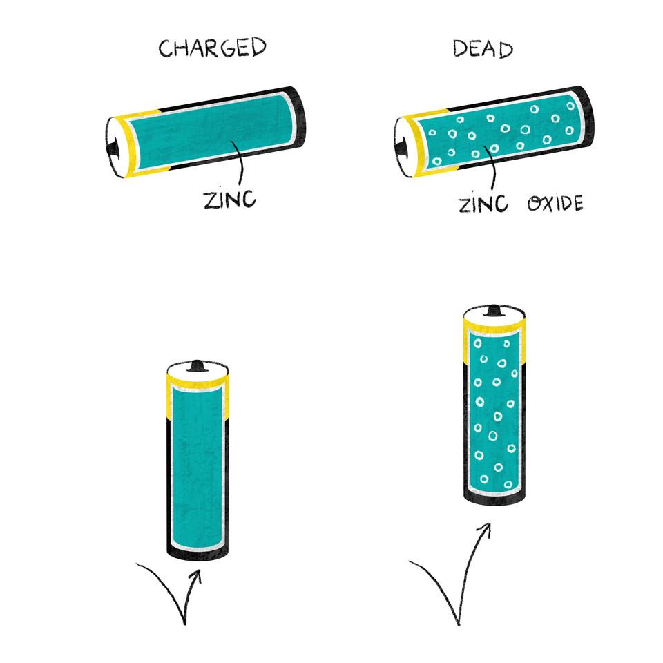 EGS_14 - Bouncing Batteries.jpeg